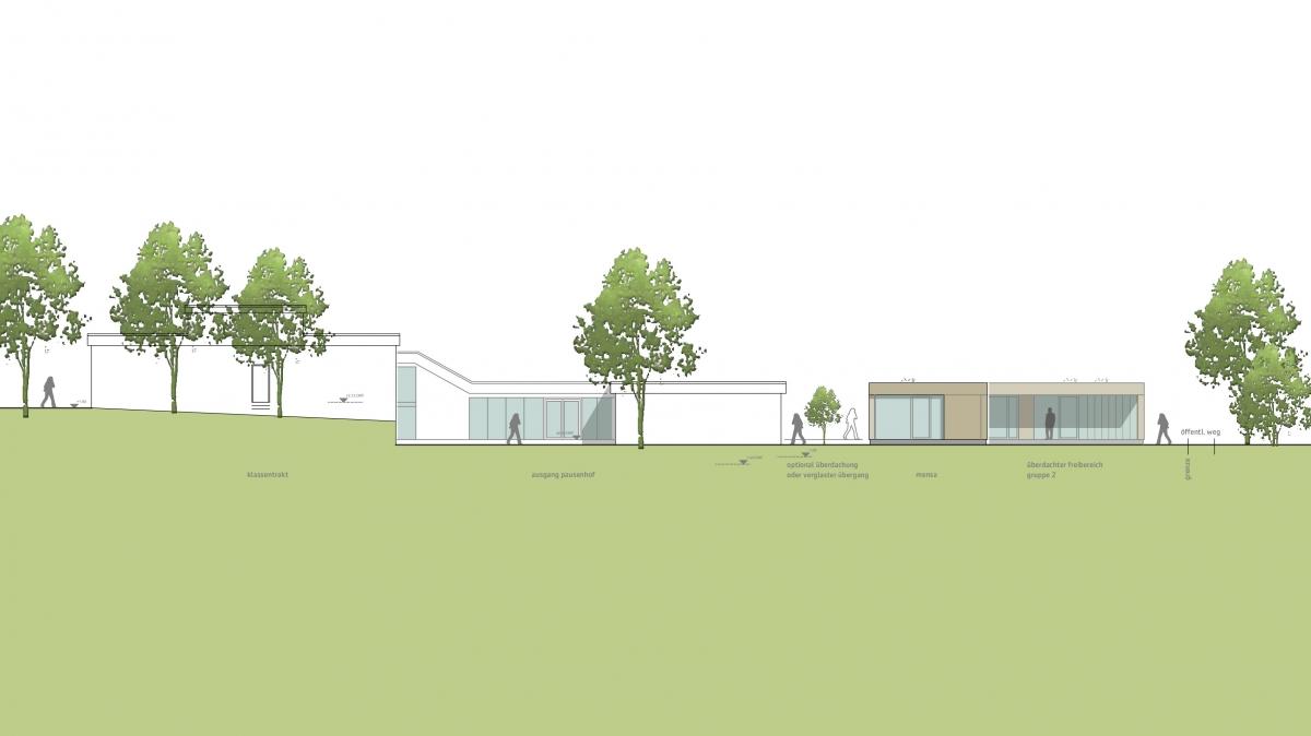 wbw Erweiterung Grundschule Eichenplatz